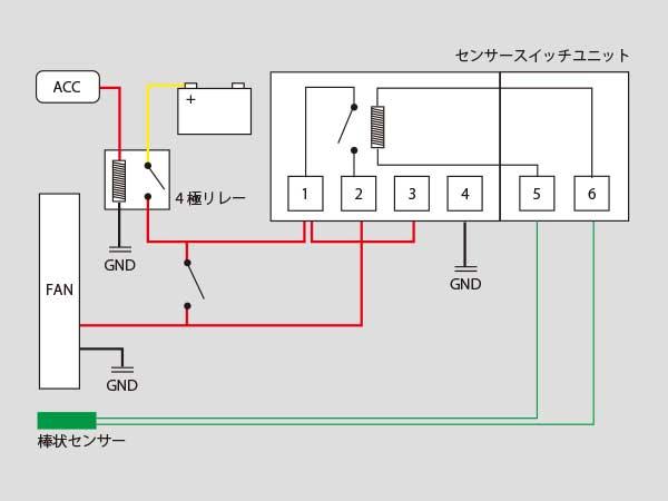 NSR250R ラジエターファン増設 デジタル制御 19